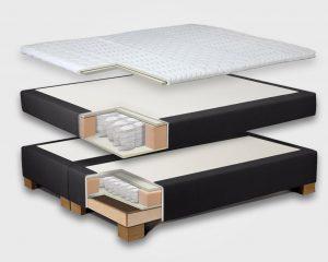 unsere bewertungen und meinungen zu den 5 besten. Black Bedroom Furniture Sets. Home Design Ideas